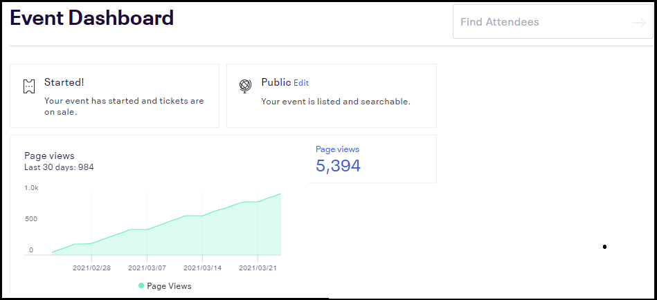 st-hubert-zoom-meeting-eventbrite-monthly-analytics